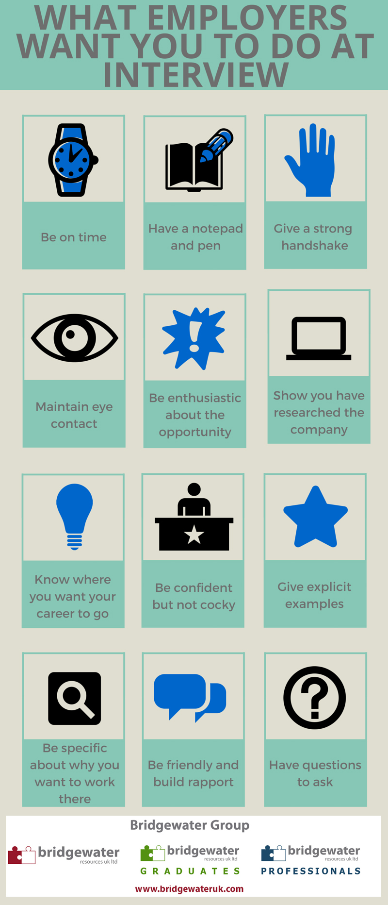 What employers want you to do at interview infographic