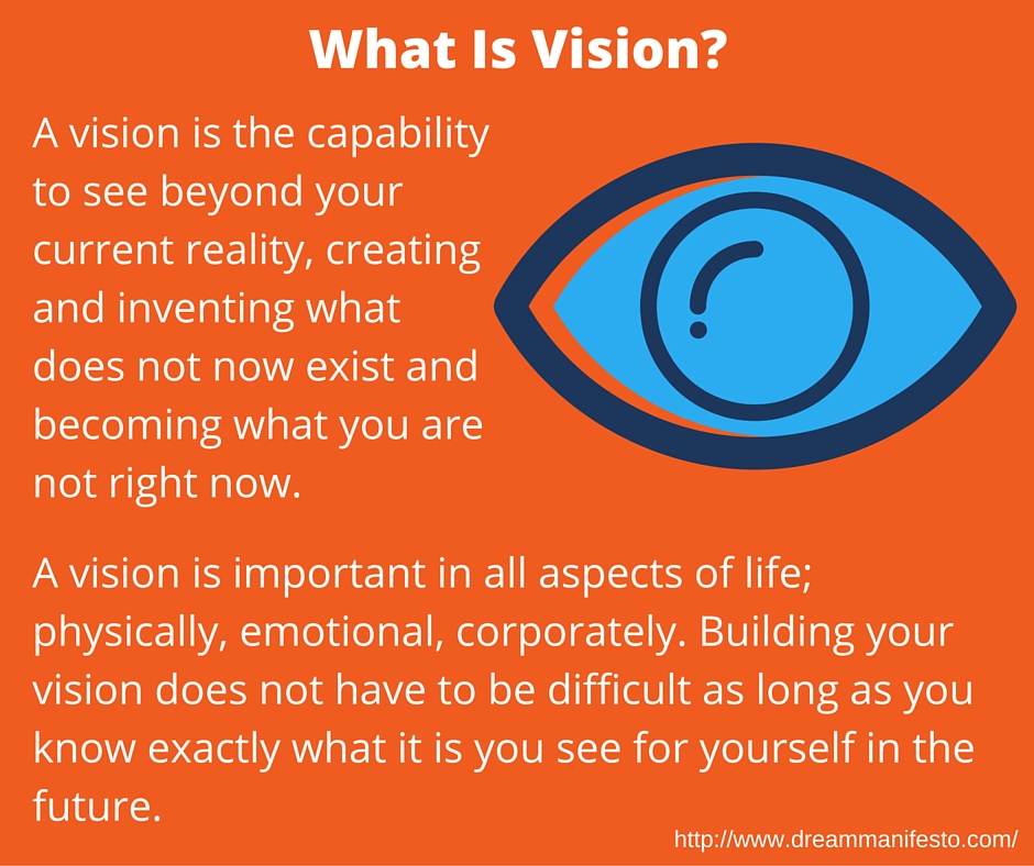 What is vision