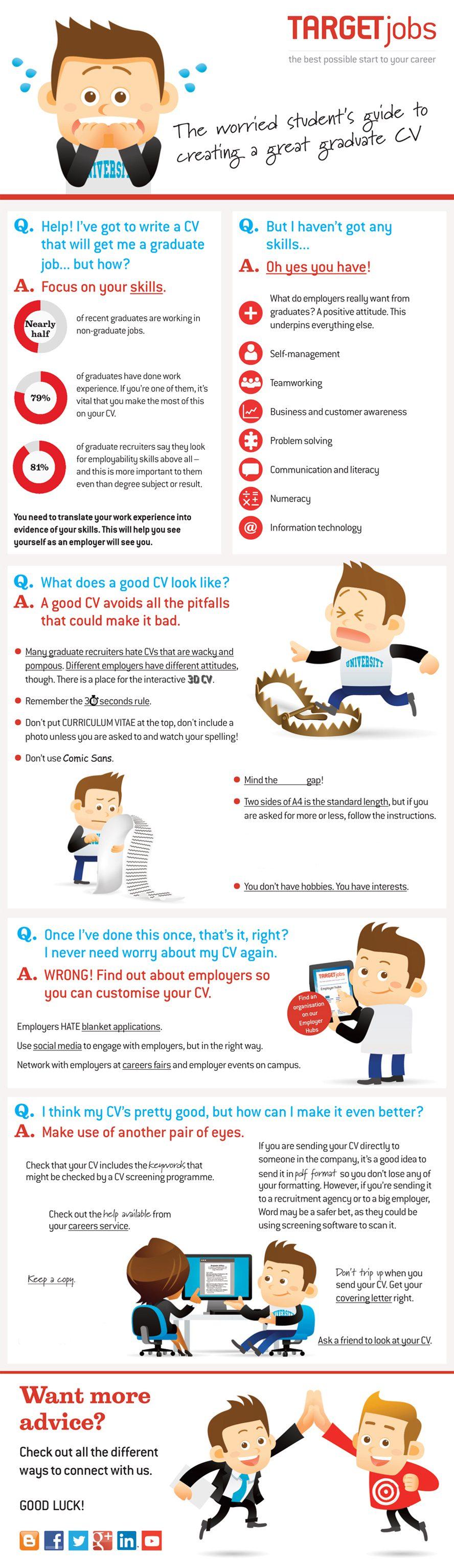 CV_infographic